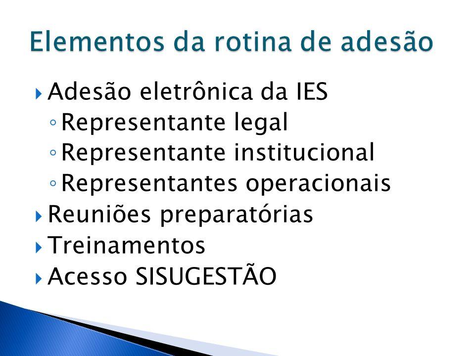 Adesão eletrônica da IES Representante legal Representante institucional Representantes operacionais Reuniões preparatórias Treinamentos Acesso SISUGE