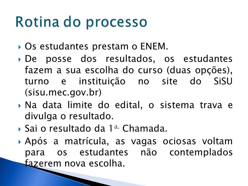 TERESINA (TORQUATO NETO)   ENGENHARIA CIVIL MAMaranhão4 PIPiauí25 SPSão Paulo1 Total:30