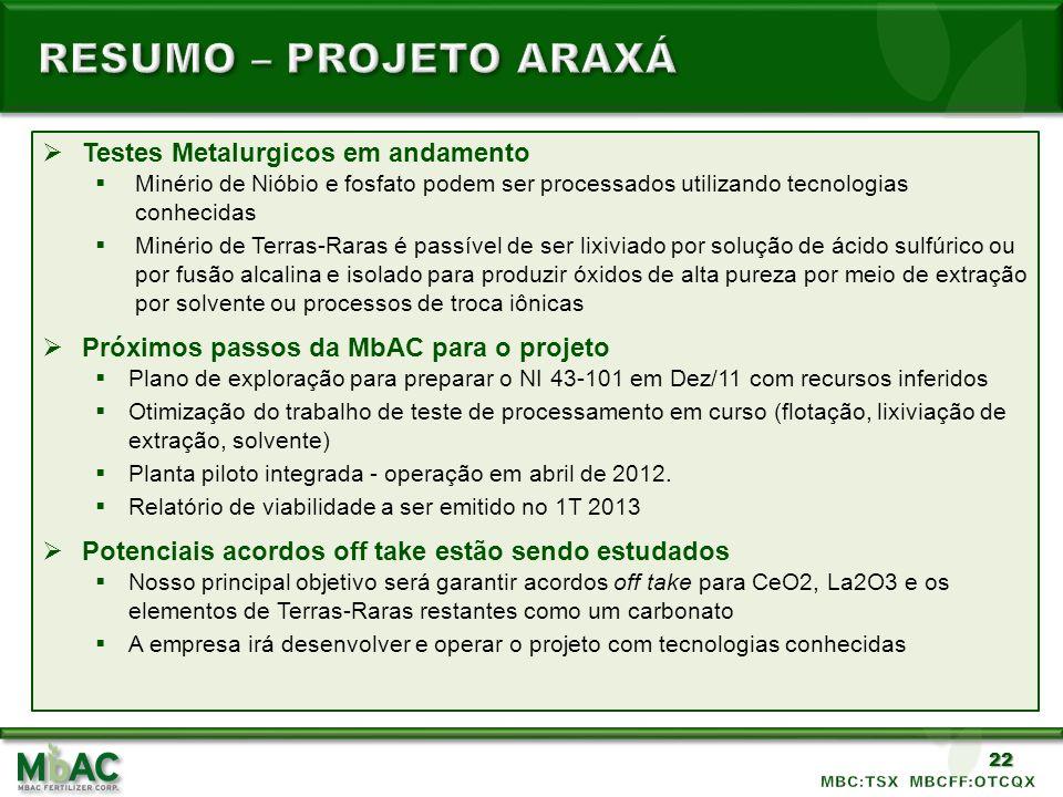 22 Testes Metalurgicos em andamento Minério de Nióbio e fosfato podem ser processados utilizando tecnologias conhecidas Minério de Terras-Raras é pass