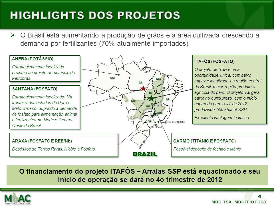 5 Aquisição dos direitos minerários, operações (incluindo beneficios fiscais) da Itafós Mineração (Fosfato) - Campos Belos, GO, Brazil Aquisição dos direitos minerários, operações (incluindo beneficios fiscais) da Itafós Mineração (Fosfato) - Campos Belos, GO, Brazil Out 2008 Mar 2010 Atualização das reservas & estudo de pre- viabilidade do Projeto Itafós - Arraias SSP.