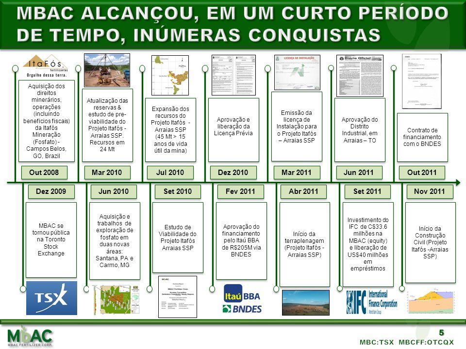 5 Aquisição dos direitos minerários, operações (incluindo beneficios fiscais) da Itafós Mineração (Fosfato) - Campos Belos, GO, Brazil Aquisição dos d