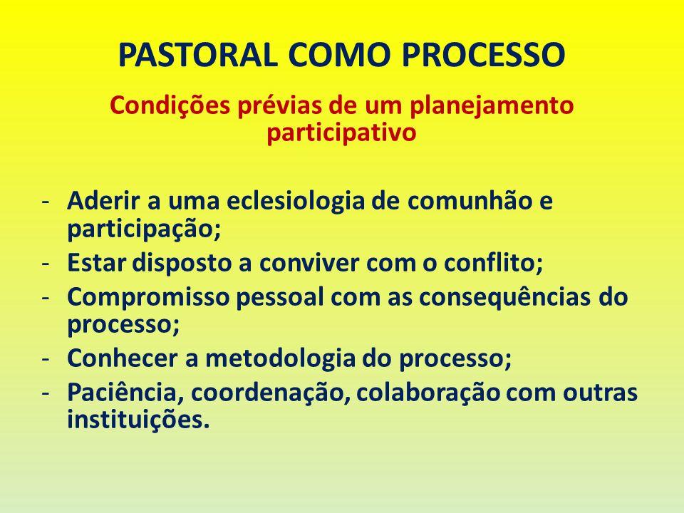 PASTORAL COMO PROCESSO Condições prévias de um planejamento participativo -Aderir a uma eclesiologia de comunhão e participação; -Estar disposto a con