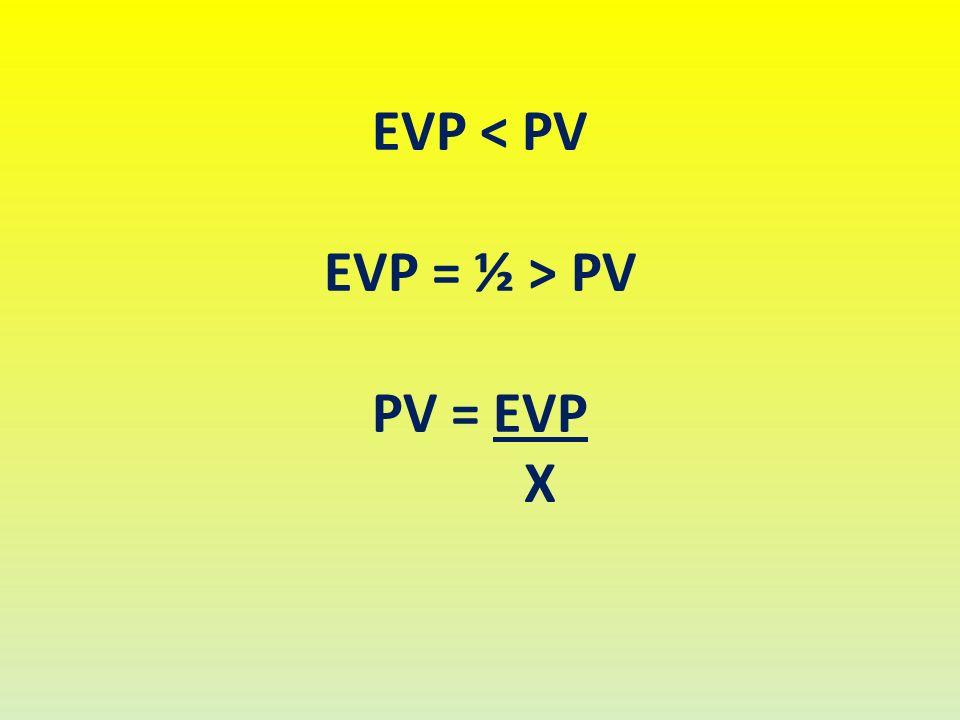 EVP Equipe Vocacional Paroquial Criar: Para quê.Há necessidade.
