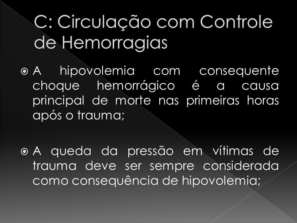 A hipovolemia com consequente choque hemorrágico é a causa principal de morte nas primeiras horas após o trauma; A queda da pressão em vítimas de trau