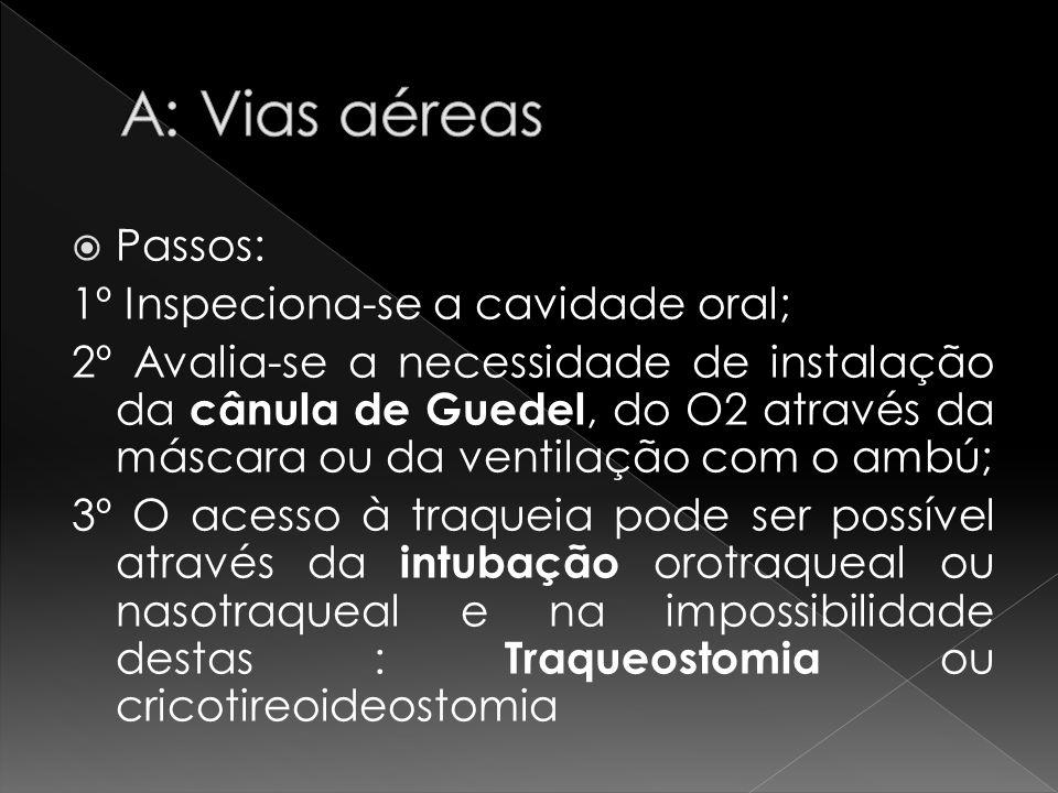 Passos: 1º Inspeciona-se a cavidade oral; 2º Avalia-se a necessidade de instalação da cânula de Guedel, do O2 através da máscara ou da ventilação com