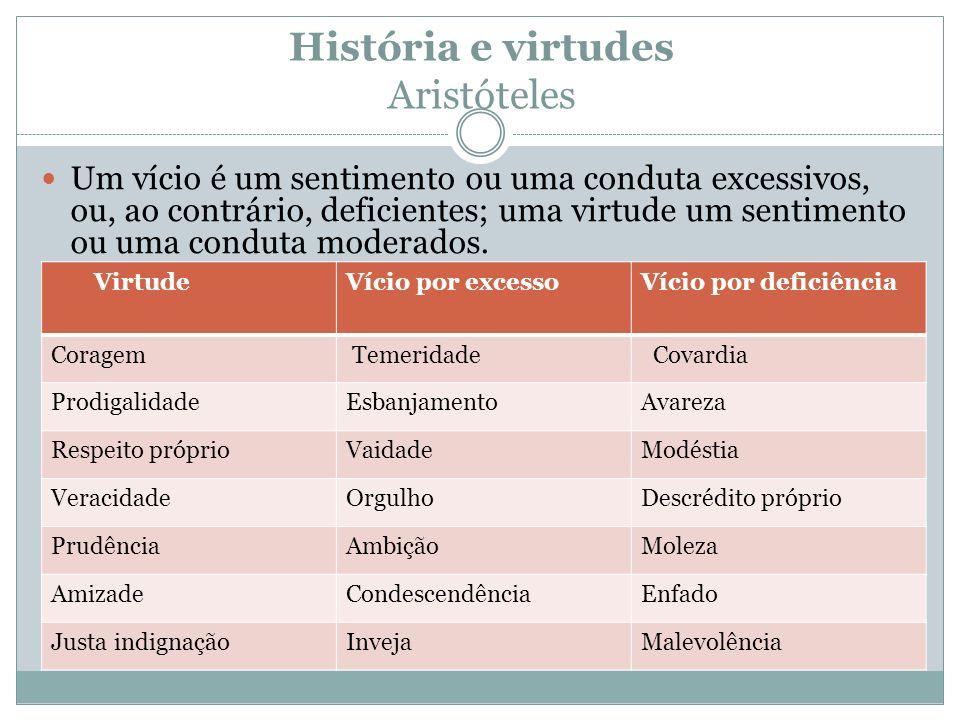 História e virtudes Aristóteles Um vício é um sentimento ou uma conduta excessivos, ou, ao contrário, deficientes; uma virtude um sentimento ou uma co