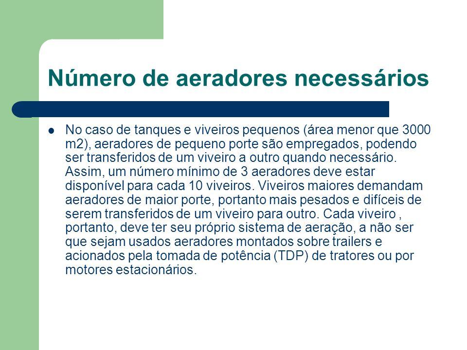 Número de aeradores necessários No caso de tanques e viveiros pequenos (área menor que 3000 m2), aeradores de pequeno porte são empregados, podendo se