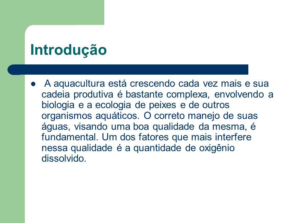 Introdução A aquacultura está crescendo cada vez mais e sua cadeia produtiva é bastante complexa, envolvendo a biologia e a ecologia de peixes e de ou