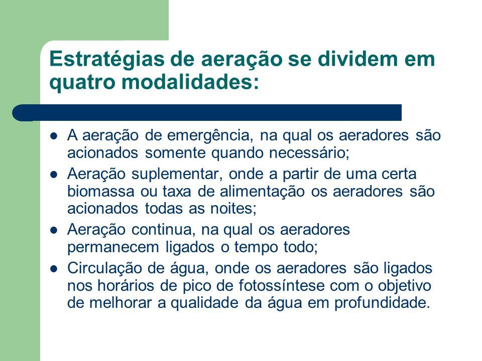 Estratégias de aeração se dividem em quatro modalidades: A aeração de emergência, na qual os aeradores são acionados somente quando necessário; Aeraçã
