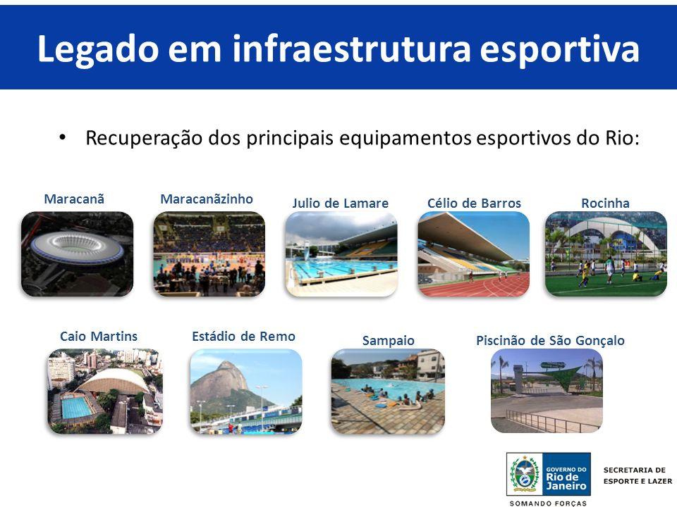 Recuperação dos principais equipamentos esportivos do Rio: Maracanã Estádio de RemoCaio Martins Célio de BarrosJulio de Lamare Maracanãzinho Sampaio Rocinha Piscinão de São Gonçalo Legado em infraestrutura esportiva