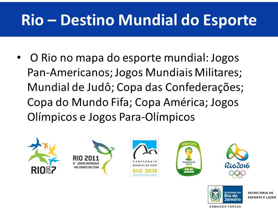 Rio – Destino Mundial do Esporte O Rio no mapa do esporte mundial: Jogos Pan-Americanos; Jogos Mundiais Militares; Mundial de Judô; Copa das Confederações; Copa do Mundo Fifa; Copa América; Jogos Olímpicos e Jogos Para-Olímpicos