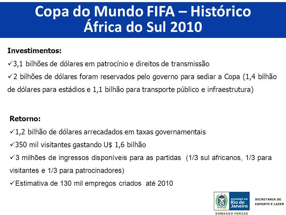 Investimentos: 3,1 bilhões de dólares em patrocínio e direitos de transmissão 2 bilhões de dólares foram reservados pelo governo para sediar a Copa (1
