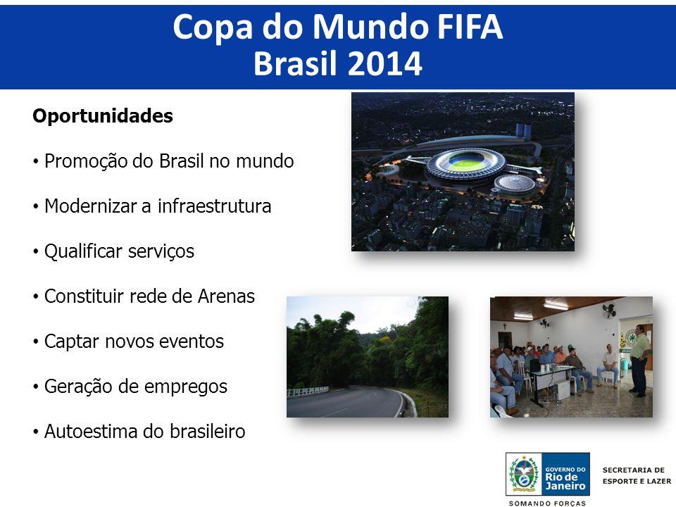Oportunidades Promoção do Brasil no mundo Modernizar a infraestrutura Qualificar serviços Constituir rede de Arenas Captar novos eventos Geração de empregos Autoestima do brasileiro Copa do Mundo FIFA Brasil 2014