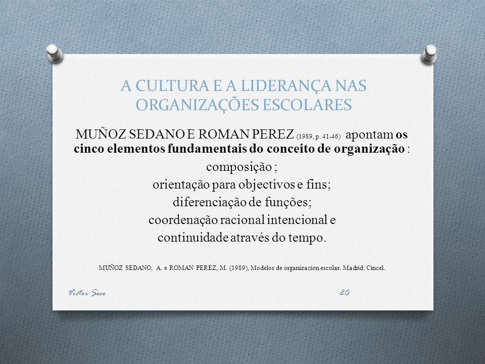 A CULTURA E A LIDERANÇA NAS ORGANIZAÇÕES ESCOLARES MUÑOZ SEDANO E ROMAN PEREZ (1989, p. 41-46) apontam os cinco elementos fundamentais do conceito de