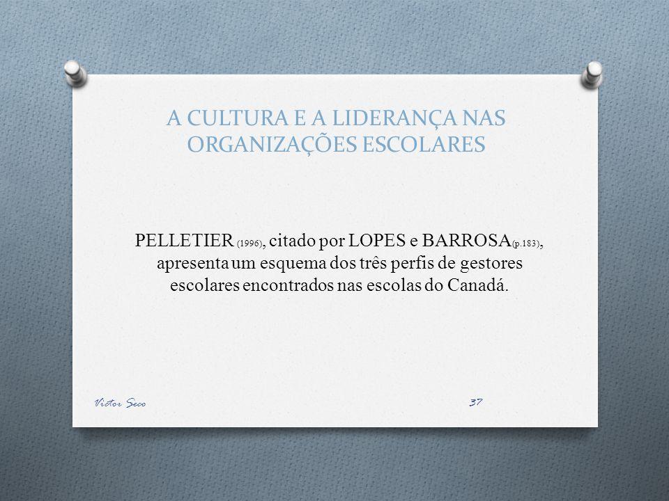A CULTURA E A LIDERANÇA NAS ORGANIZAÇÕES ESCOLARES PELLETIER (1996), citado por LOPES e BARROSA (p.183), apresenta um esquema dos três perfis de gesto