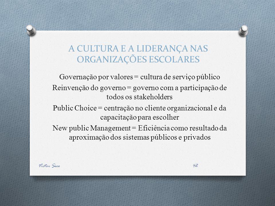 A CULTURA E A LIDERANÇA NAS ORGANIZAÇÕES ESCOLARES Governação por valores = cultura de serviço público Reinvenção do governo = governo com a participa