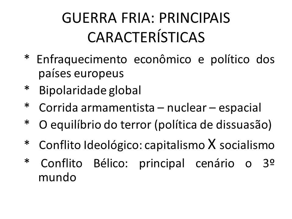 A GUERRA DO AFEGANISTÃO (1979 / 1987) O MAPAA GUERRA