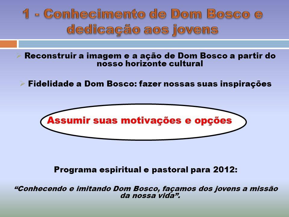 Reconstruir a imagem e a ação de Dom Bosco a partir do nosso horizonte cultural Fidelidade a Dom Bosco: fazer nossas suas inspirações Programa espirit