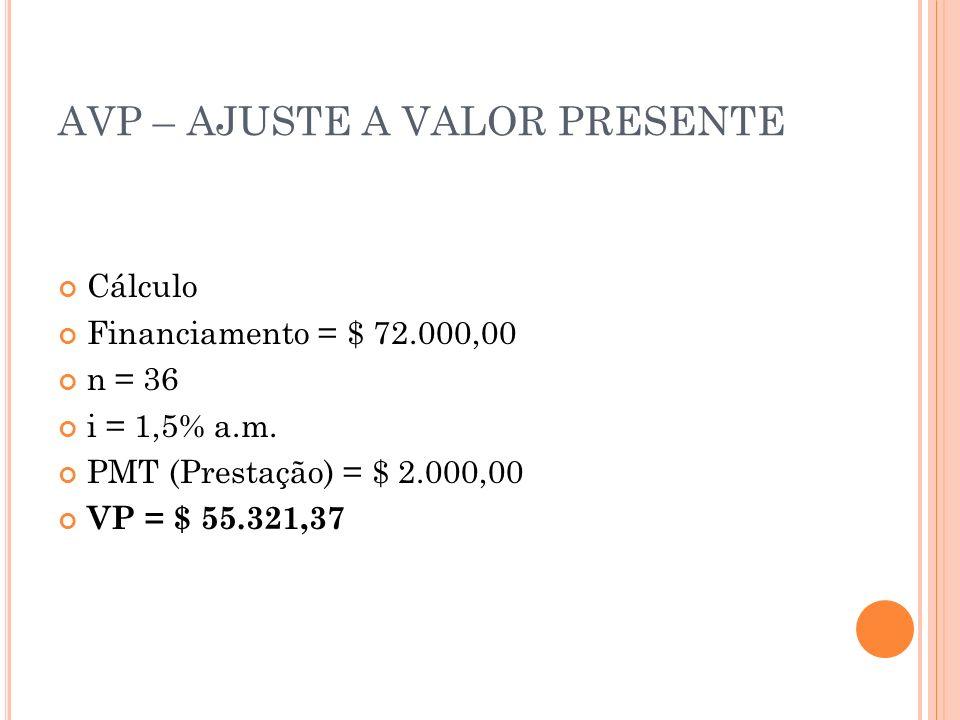 AVP – AJUSTE A VALOR PRESENTE Cálculo Financiamento = $ 72.000,00 n = 36 i = 1,5% a.m. PMT (Prestação) = $ 2.000,00 VP = $ 55.321,37
