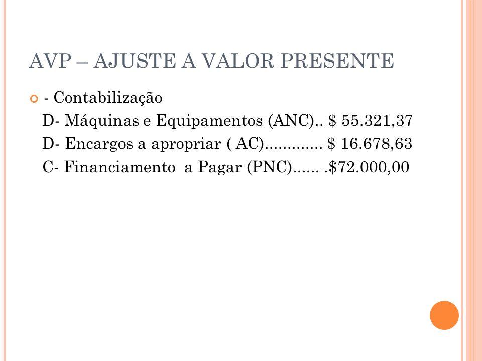 AVP – AJUSTE A VALOR PRESENTE - Contabilização D- Máquinas e Equipamentos (ANC).. $ 55.321,37 D- Encargos a apropriar ( AC)............. $ 16.678,63 C