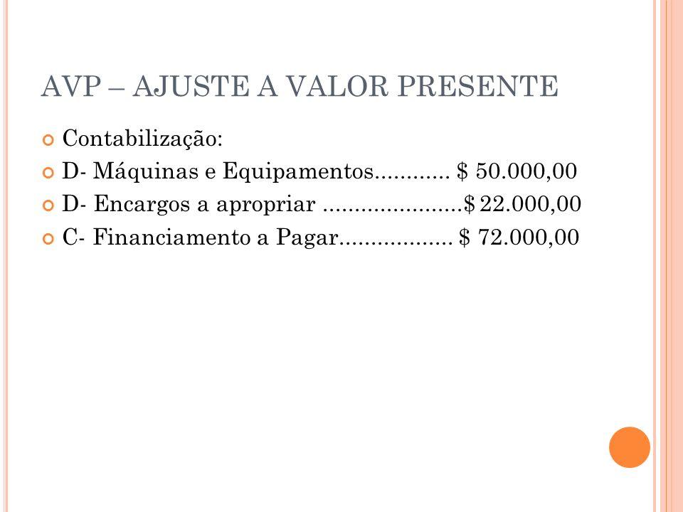 AVP – AJUSTE A VALOR PRESENTE Contabilização: D- Máquinas e Equipamentos............ $ 50.000,00 D- Encargos a apropriar......................$ 22.000