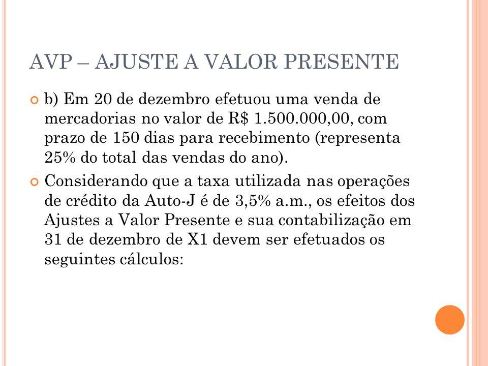 AVP – AJUSTE A VALOR PRESENTE b) Em 20 de dezembro efetuou uma venda de mercadorias no valor de R$ 1.500.000,00, com prazo de 150 dias para recebiment