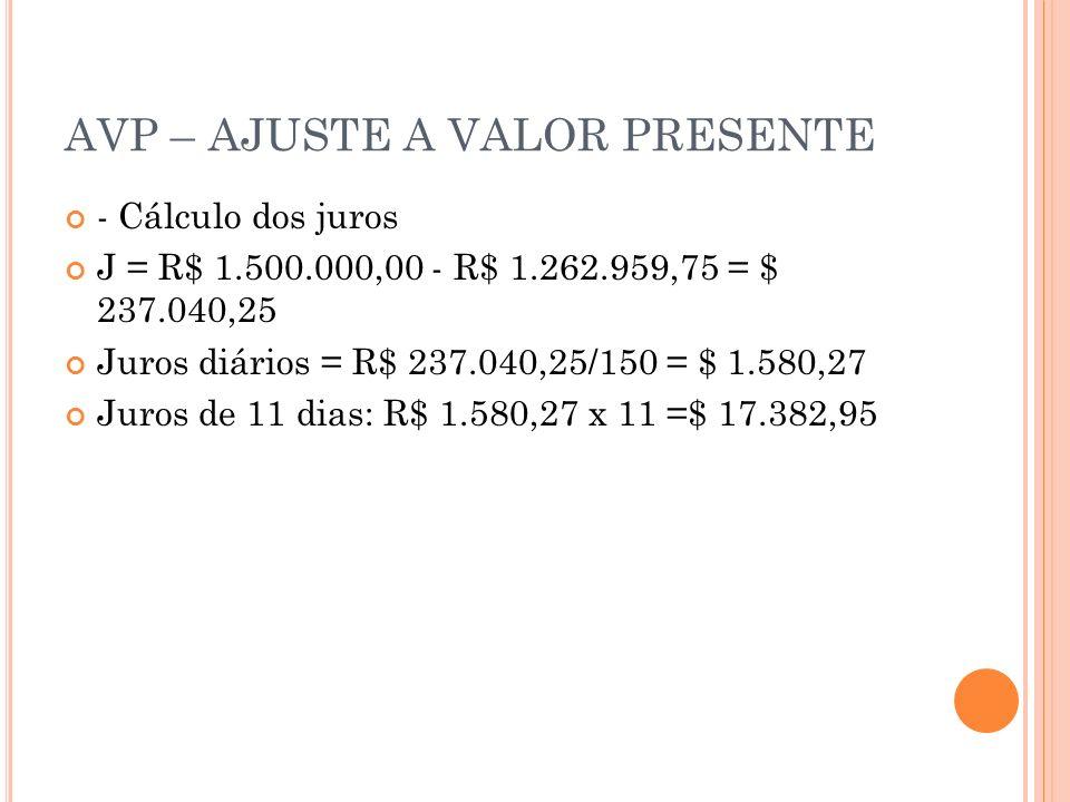 AVP – AJUSTE A VALOR PRESENTE - Cálculo dos juros J = R$ 1.500.000,00 - R$ 1.262.959,75 = $ 237.040,25 Juros diários = R$ 237.040,25/150 = $ 1.580,27