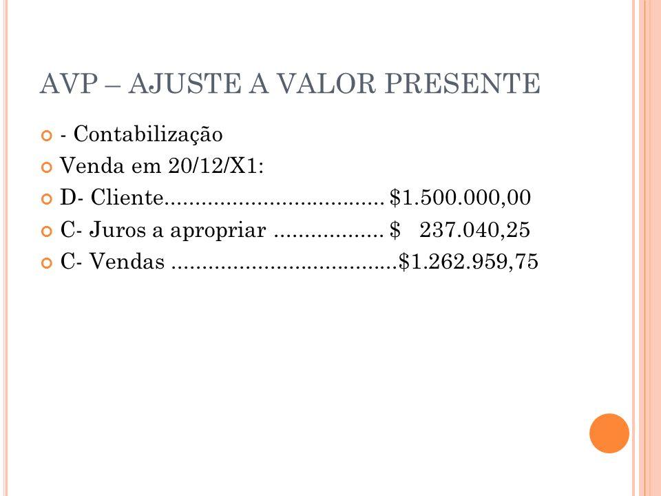 AVP – AJUSTE A VALOR PRESENTE - Contabilização Venda em 20/12/X1: D- Cliente.................................... $1.500.000,00 C- Juros a apropriar...