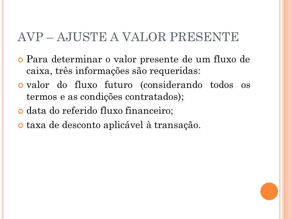 AVP – AJUSTE A VALOR PRESENTE Para determinar o valor presente de um fluxo de caixa, três informações são requeridas: valor do fluxo futuro (considera