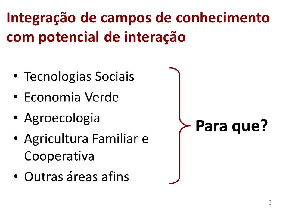 Integração de campos de conhecimento com potencial de interação Tecnologias Sociais Economia Verde Agroecologia Agricultura Familiar e Cooperativa Out