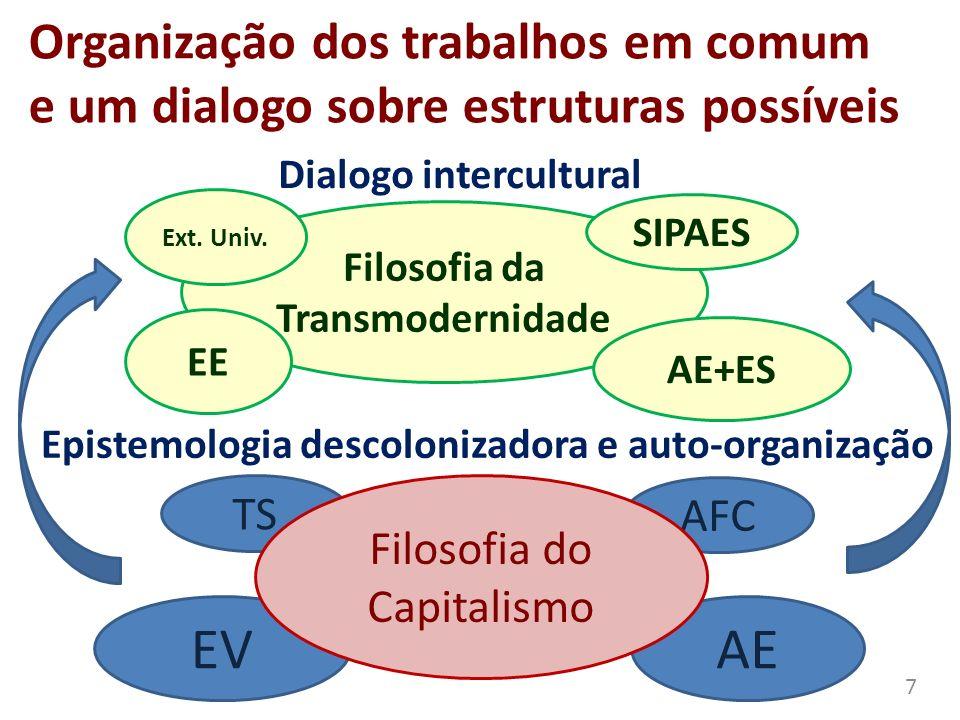 Organização dos trabalhos em comum e um dialogo sobre estruturas possíveis EVAE AFC TS Filosofia do Capitalismo Filosofia da Transmodernidade EE Ext.