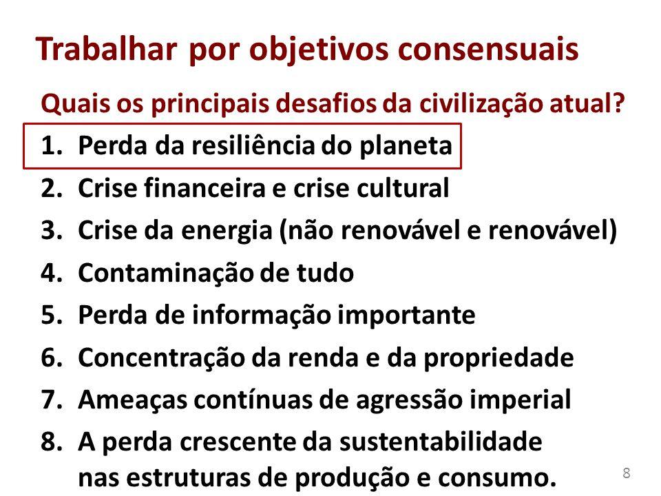 Trabalhar por objetivos consensuais Quais os principais desafios da civilização atual? 1.Perda da resiliência do planeta 2.Crise financeira e crise cu