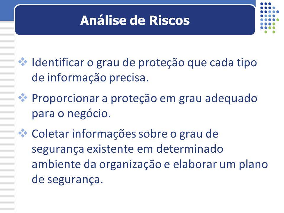 Identificar o grau de proteção que cada tipo de informação precisa. Proporcionar a proteção em grau adequado para o negócio. Coletar informações sobre