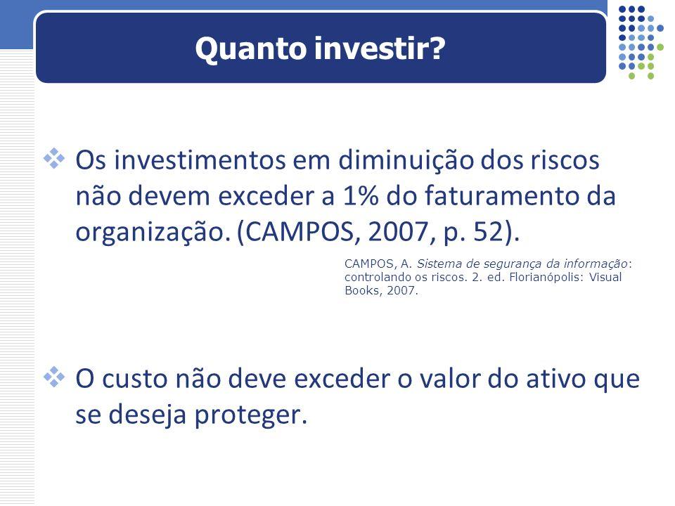 Quanto investir? Os investimentos em diminuição dos riscos não devem exceder a 1% do faturamento da organização. (CAMPOS, 2007, p. 52). O custo não de