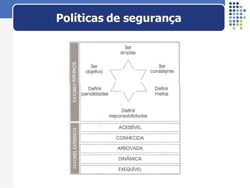 Principal obstáculo para implementar a Segurança da Informação Pesquisa realizada em 2006 pela empresa Módulo http://www.modulo.com.br/media/10a_pesquisa_nacional.pdf