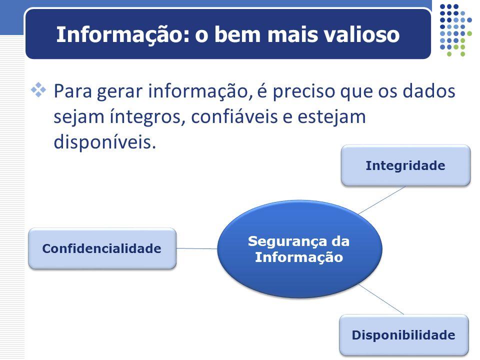 Para gerar informação, é preciso que os dados sejam íntegros, confiáveis e estejam disponíveis. Informação: o bem mais valioso Segurança da Informação