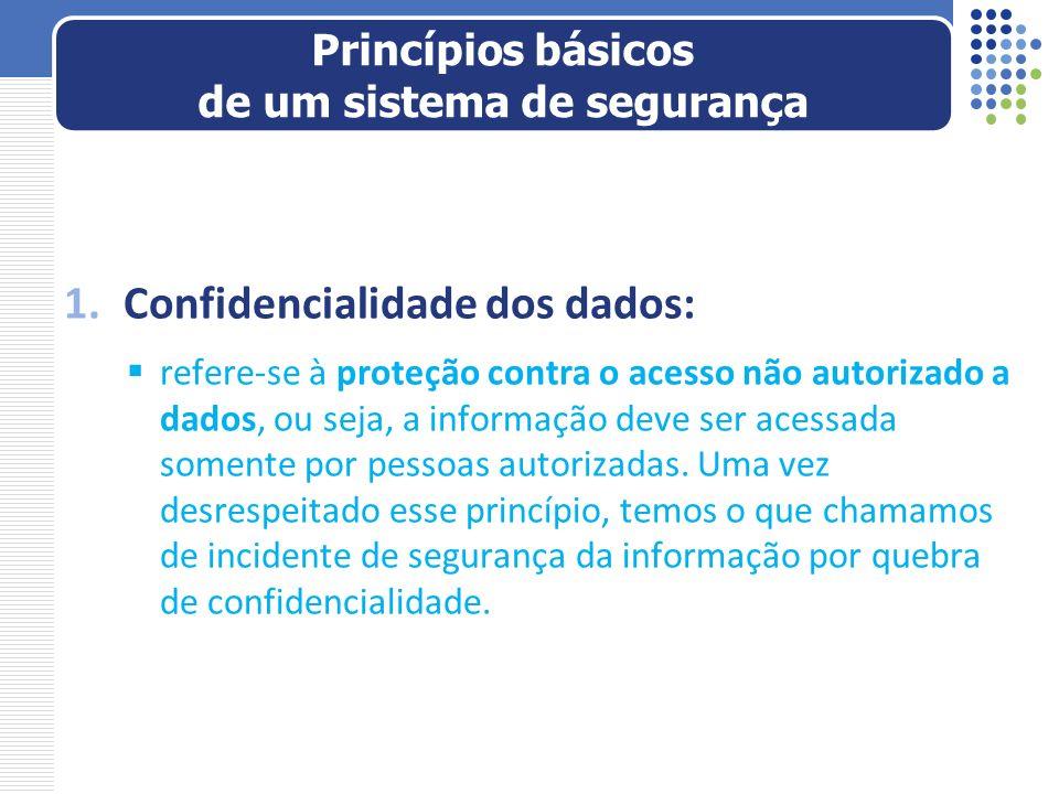 1.Confidencialidade dos dados: refere-se à proteção contra o acesso não autorizado a dados, ou seja, a informação deve ser acessada somente por pessoa