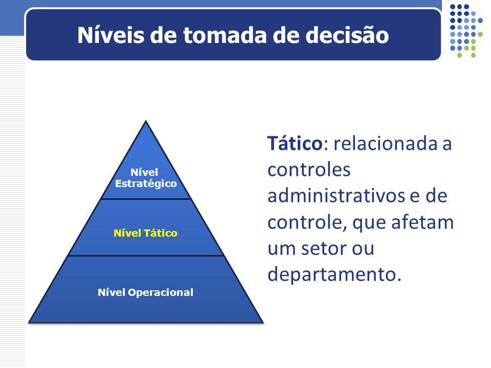 Níveis de tomada de decisão Nível Estratégico Nível Tático Nível Operacional Tático: relacionada a controles administrativos e de controle, que afetam