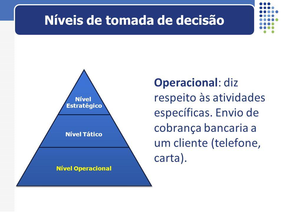 Níveis de tomada de decisão Nível Estratégico Nível Tático Nível Operacional Operacional: diz respeito às atividades específicas. Envio de cobrança ba