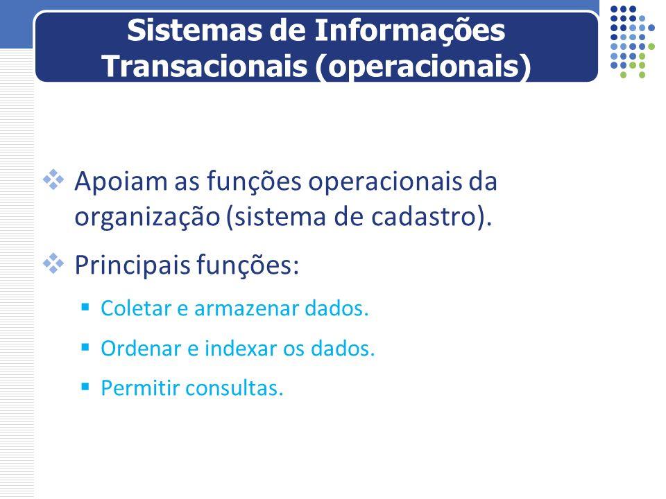 Apoiam as funções operacionais da organização (sistema de cadastro). Principais funções: Coletar e armazenar dados. Ordenar e indexar os dados. Permit