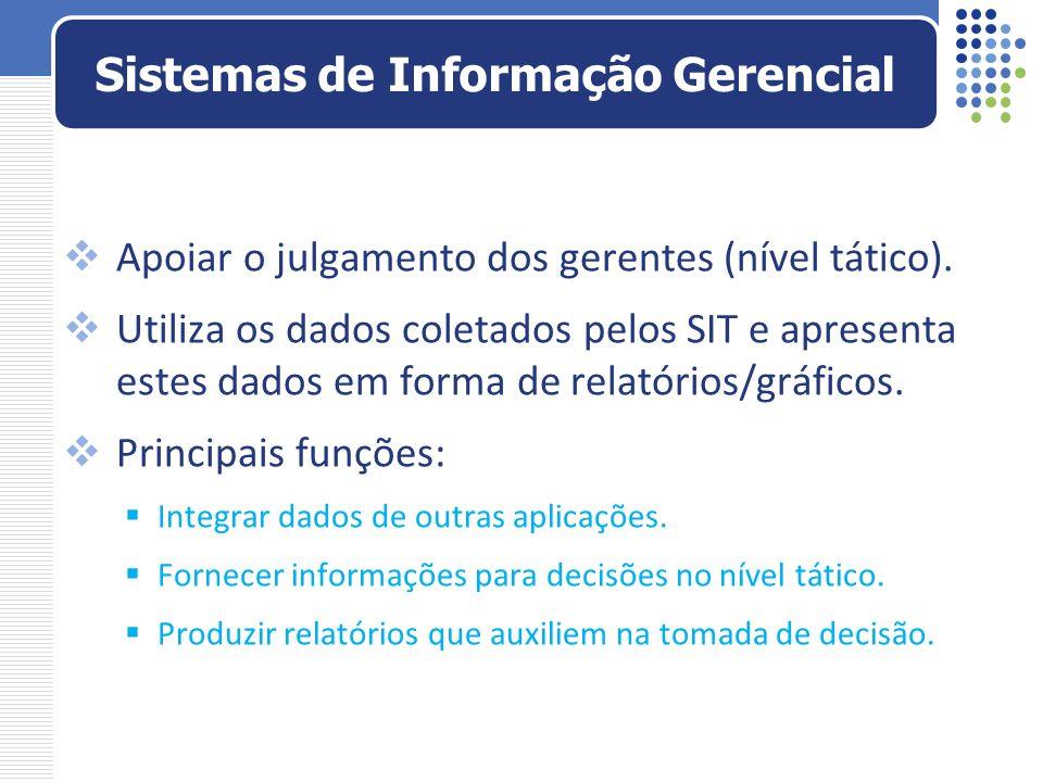 Apoiar o julgamento dos gerentes (nível tático). Utiliza os dados coletados pelos SIT e apresenta estes dados em forma de relatórios/gráficos. Princip