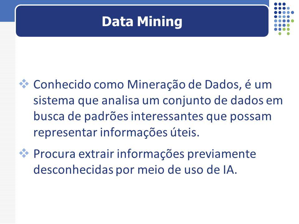 Conhecido como Mineração de Dados, é um sistema que analisa um conjunto de dados em busca de padrões interessantes que possam representar informações
