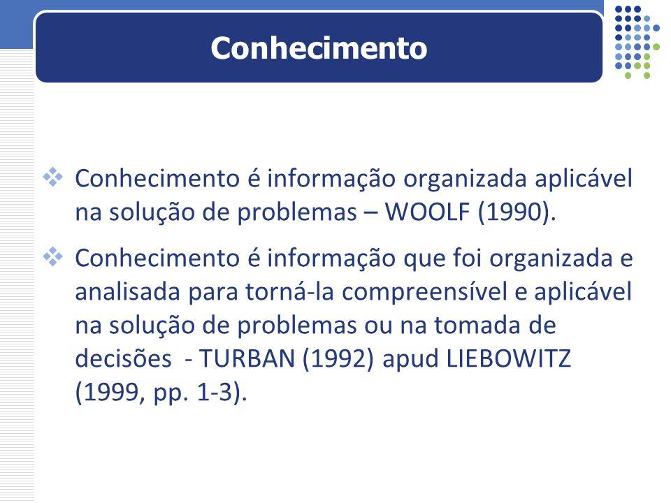 Conhecimento é informação organizada aplicável na solução de problemas – WOOLF (1990). Conhecimento é informação que foi organizada e analisada para t