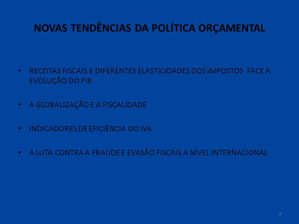 NOVAS TENDÊNCIAS DA POLÍTICA ORÇAMENTAL RECEITAS FISCAIS E DIFERENTES ELASTICIDADES DOS IMPOSTOS FACE À EVOLUÇÃO DO PIB A GLOBALIZAÇÃO E A FISCALIDADE INDICADORES DE EFICIÊNCIA DO IVA A LUTA CONTRA A FRAUDE E EVASÃO FISCAIS A NÍVEL INTERNACIONAL 3