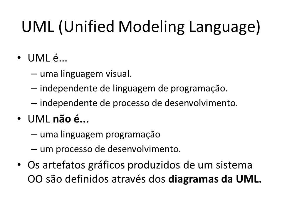 UML (Unified Modeling Language) UML é... – uma linguagem visual. – independente de linguagem de programação. – independente de processo de desenvolvim