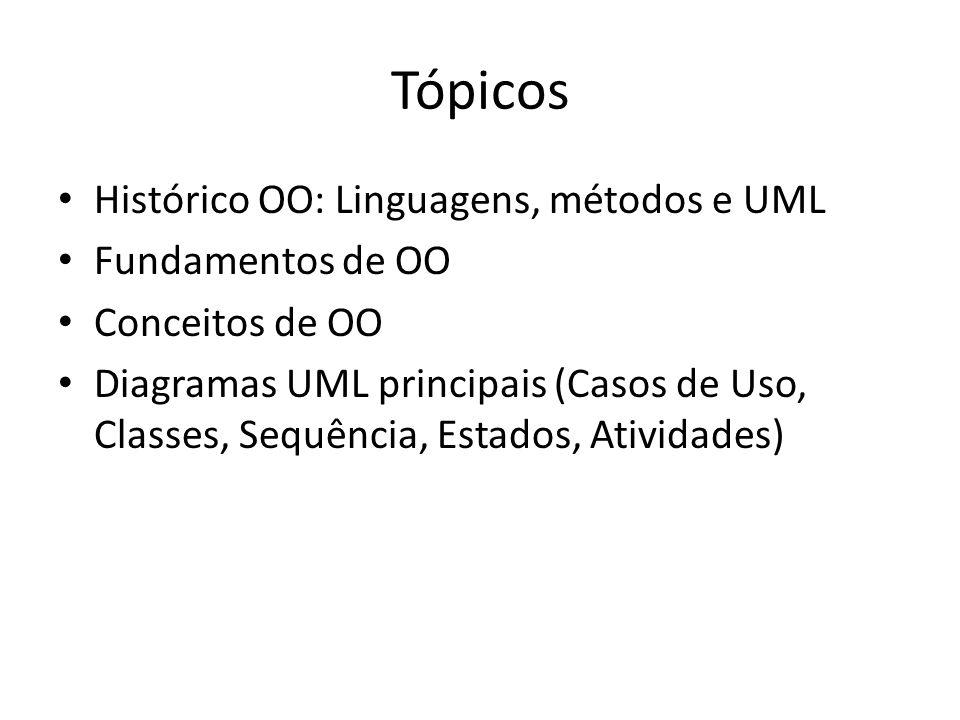 Tópicos Histórico OO: Linguagens, métodos e UML Fundamentos de OO Conceitos de OO Diagramas UML principais (Casos de Uso, Classes, Sequência, Estados,