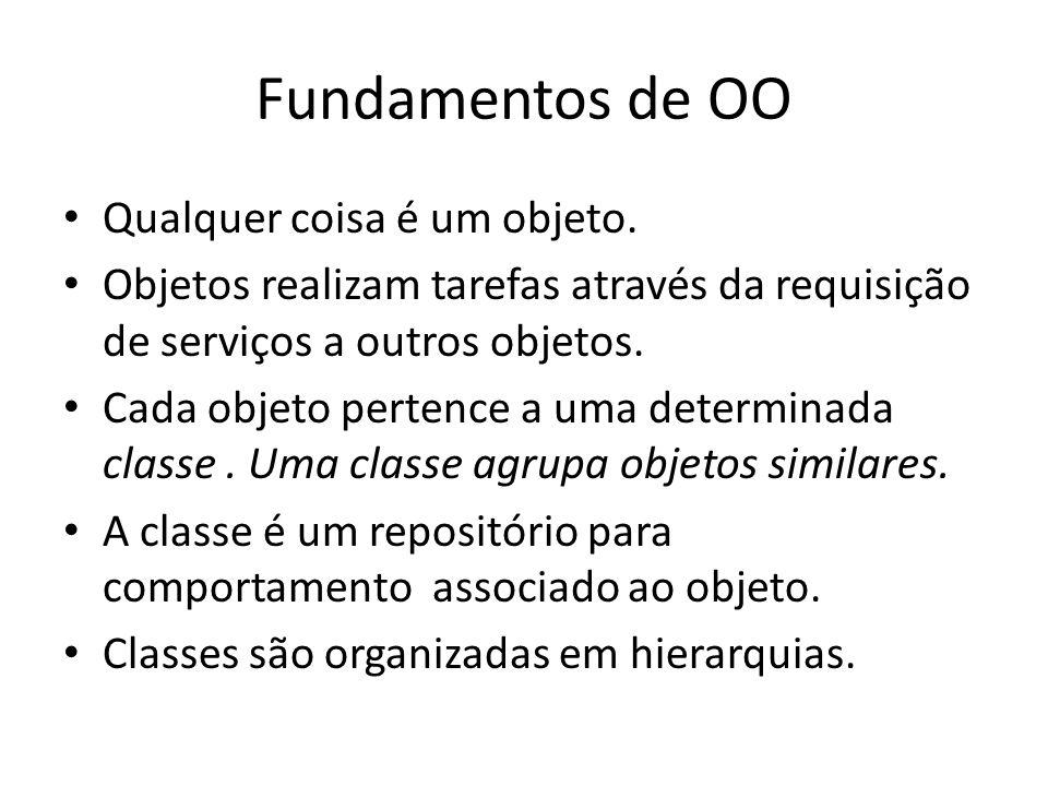Fundamentos de OO Qualquer coisa é um objeto. Objetos realizam tarefas através da requisição de serviços a outros objetos. Cada objeto pertence a uma