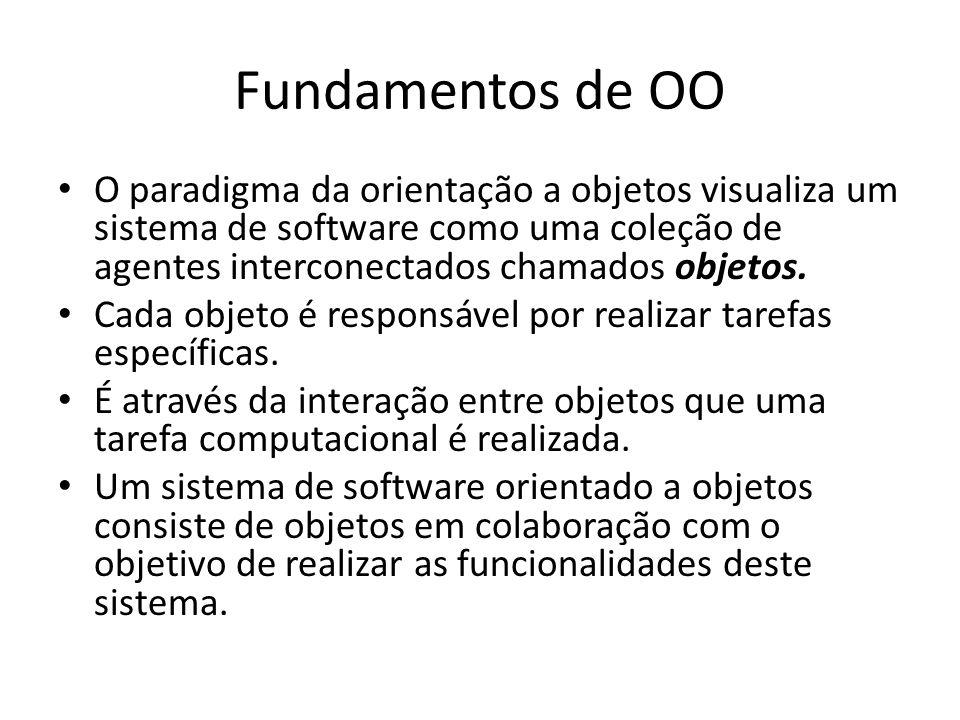 Fundamentos de OO O paradigma da orientação a objetos visualiza um sistema de software como uma coleção de agentes interconectados chamados objetos. C