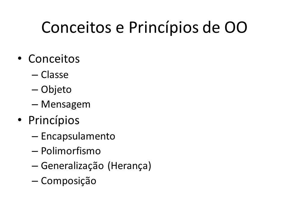 Conceitos e Princípios de OO Conceitos – Classe – Objeto – Mensagem Princípios – Encapsulamento – Polimorfismo – Generalização (Herança) – Composição