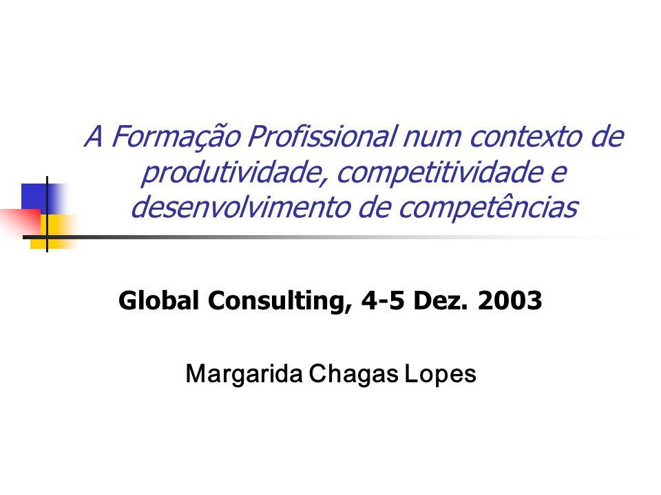 A Formação Profissional num contexto de produtividade, competitividade e desenvolvimento de competências Global Consulting, 4-5 Dez. 2003 Margarida Ch